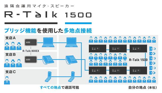 R-Talk 1500のブリッジ機能を使用した多地点接続