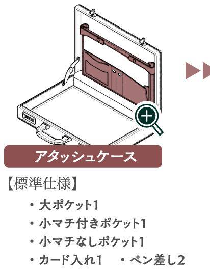 アタッシュケース 標準仕様: サンプルを詳しく見る