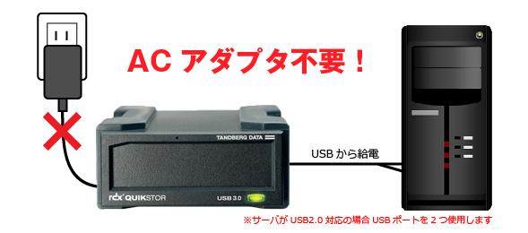 USB給電式
