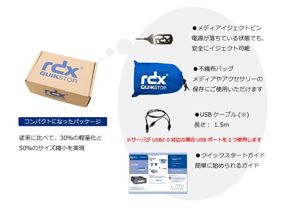 コンパクトになったRDXパッケージ