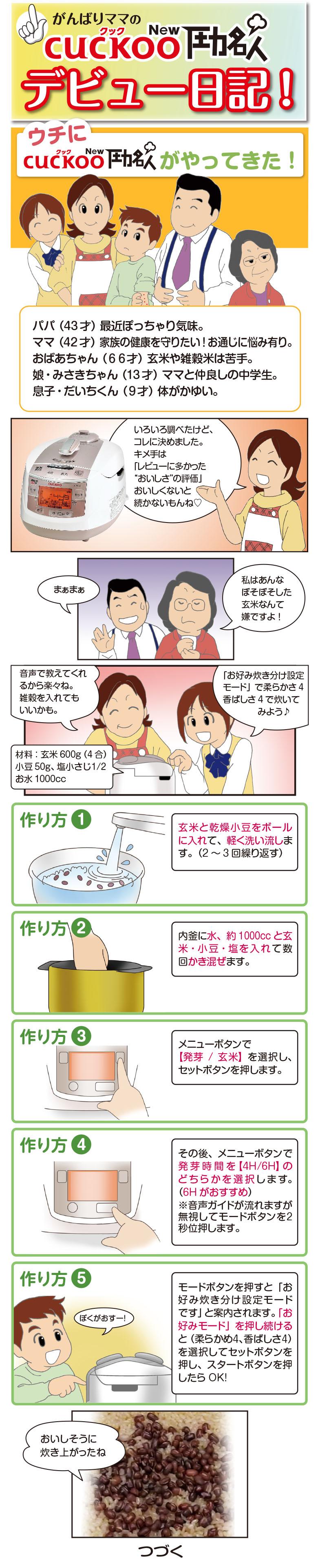 がんばりままのCUCKOO圧力名人デビュー日記!