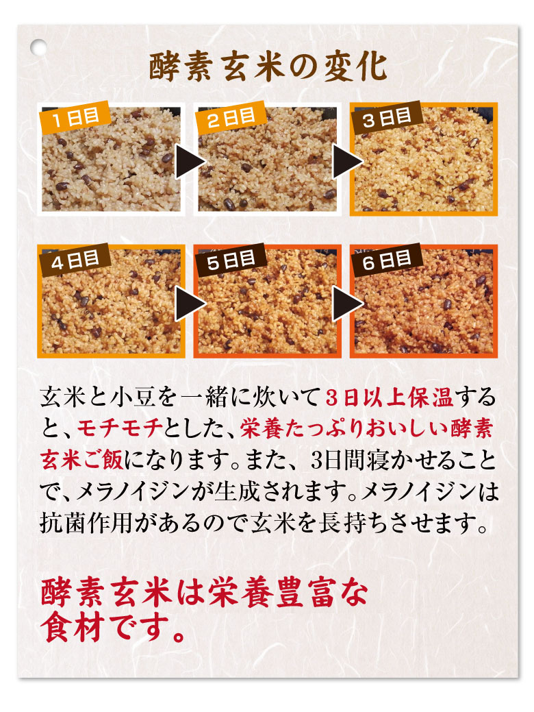 玄米の変化