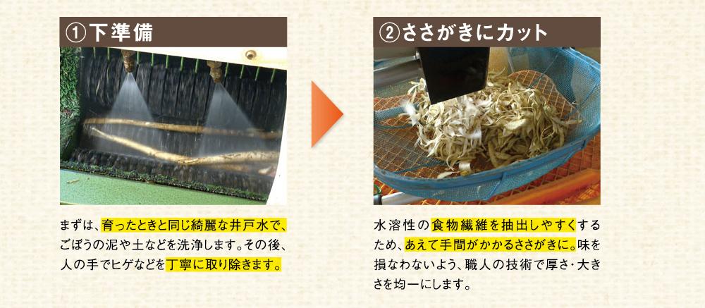 1 下準備 まずは、育ったときと同じ綺麗な井戸水で、ごぼうの泥や土などを洗浄します。その後、人の手でヒゲなどを丁寧に取り除きます。2 ささがきにカット 水溶性の食物繊維を抽出しやすくするため、あえて手間がかかるささがきに。味を損なわないよう、職人の技術で厚さ・大きさを均一にします。