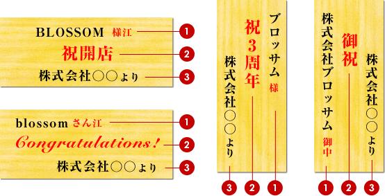 立て札の書き方例