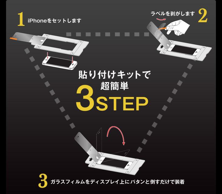 貼り付けキットで超簡単 3STEP