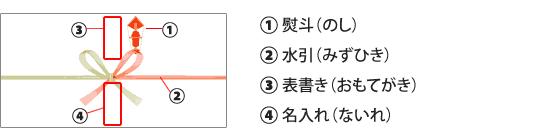 のしサンプル1