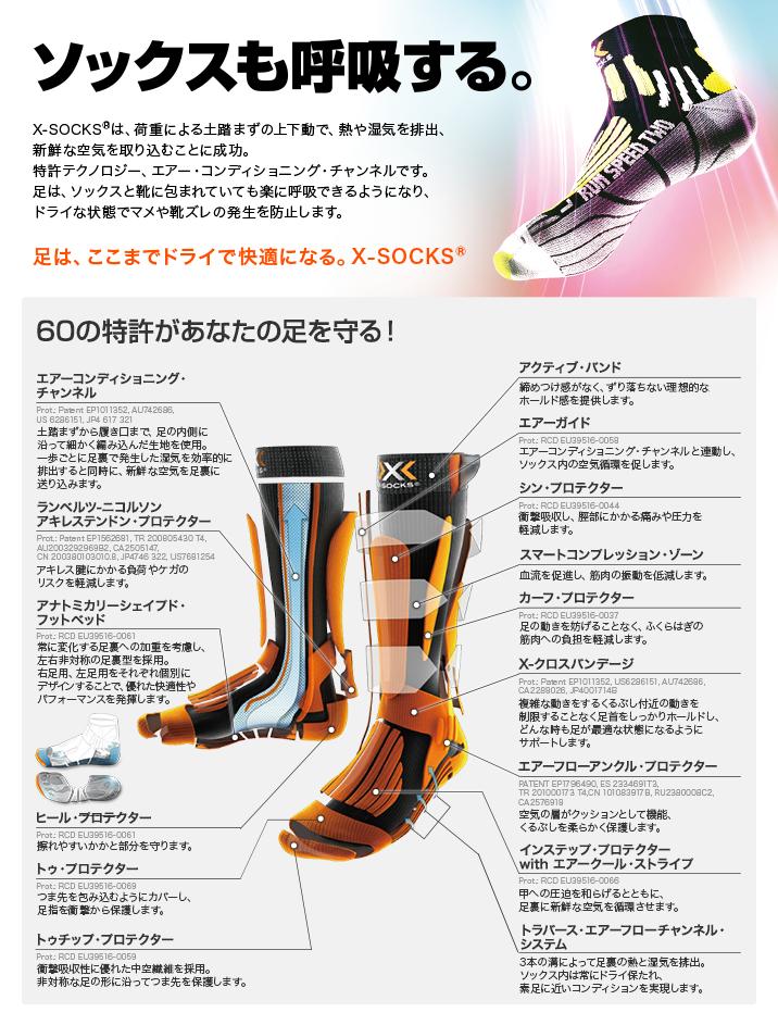 X-SOCKS® 革新の防御力。60の特許があなたの足を守る!