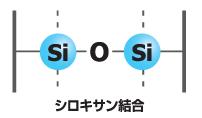 シロキサン結合