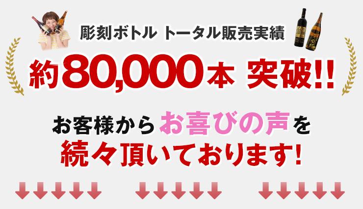 トータル販売実績約80,000本突破!!