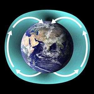 地球のトーラス