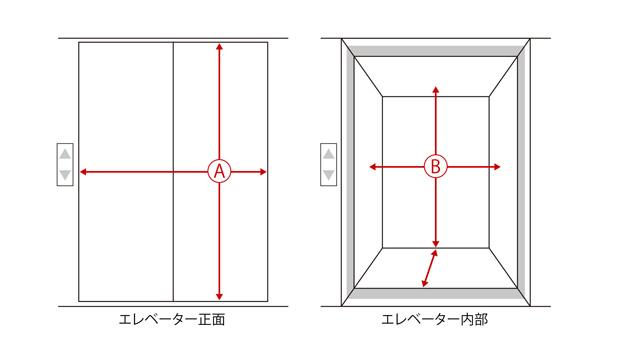 エレベーターのサイズ