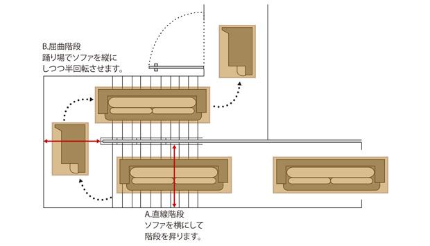階段のサイズ