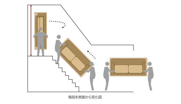 階段側面から見た図