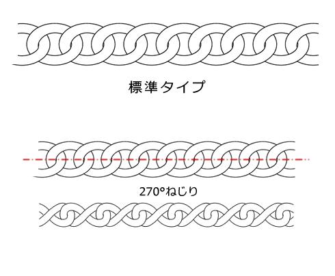 喜平型チェーン 標準タイプ