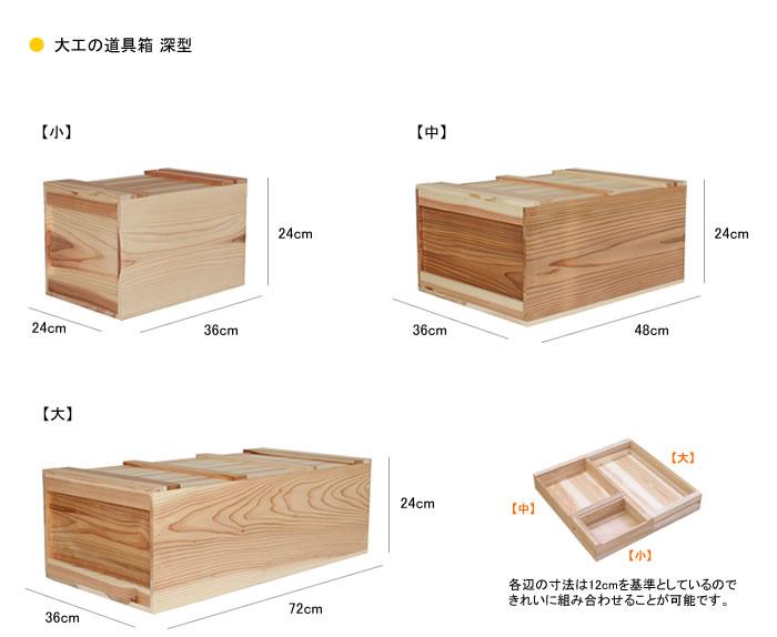 松野屋 大工の道具箱