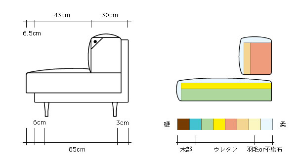 Dress a sofa / Buns Sofa ウレタン仕様