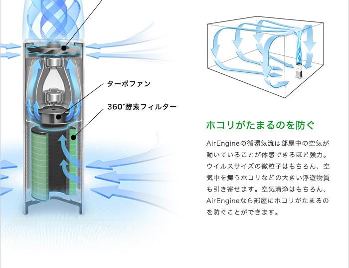 BALMUDA バルミューダ エアーエンジン 空気清浄機