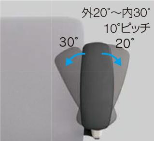 フルアジャスタブル肘の角度調節