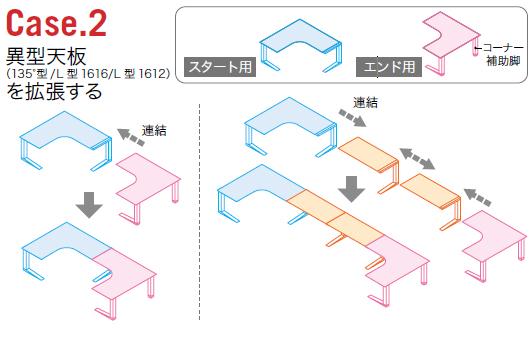 増連タイプの組み合わせ方2