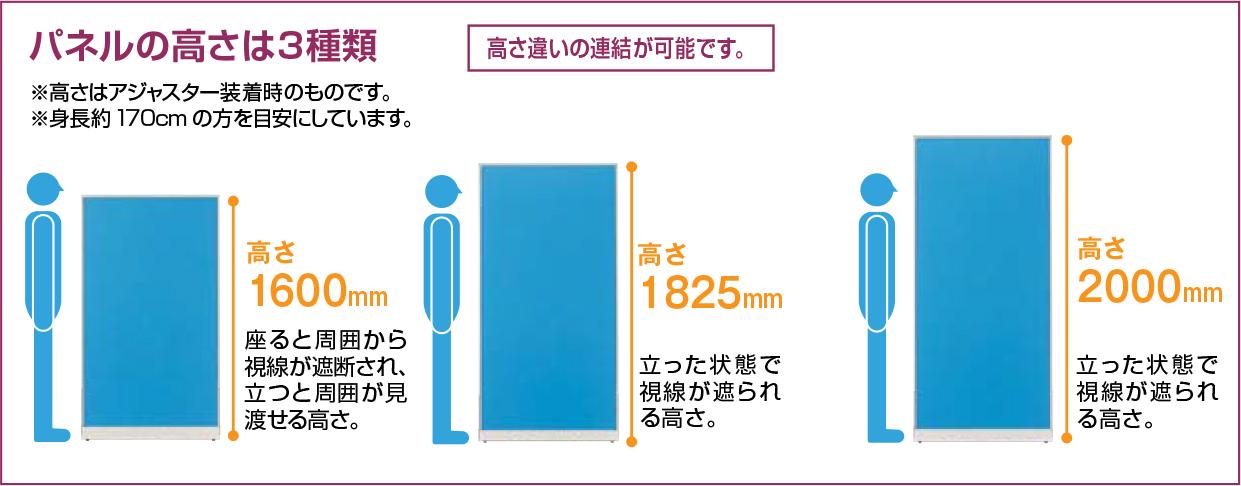 パネルの高さは3種類