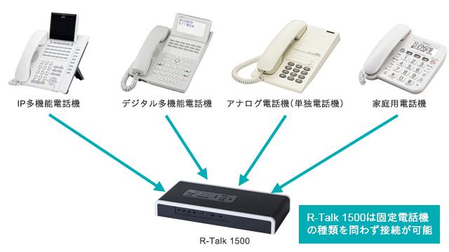 R-Talk 1500は固定電話機の種類を問わず接続が可能