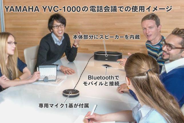 YAMAHA YVC-1000の電話会議での使用イメージ