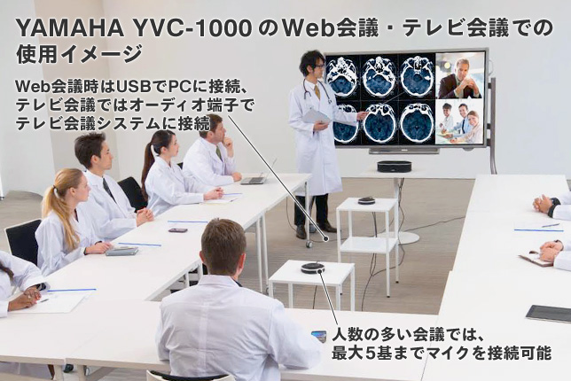 YAMAHA YVC-1000のWeb会議・テレビ会議での使用イメージ