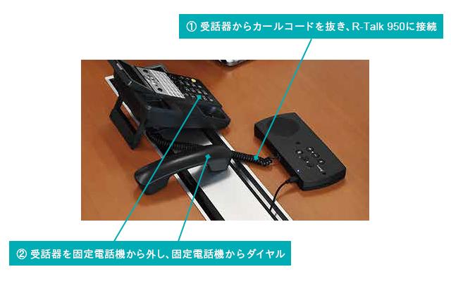 固定電話機とR-Talk 950を接続