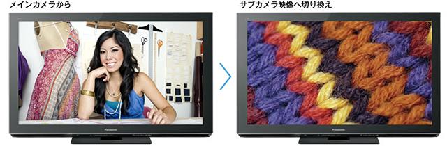 サブカメラ映像へ切り換え時のイメージ