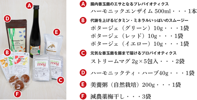 5日間ファスティング・サポート商品