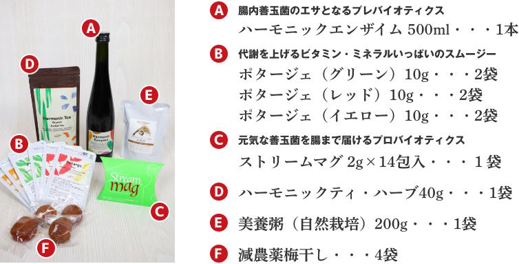 7日間ファスティング・サポート商品