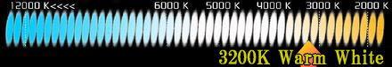 3200K LED SMD