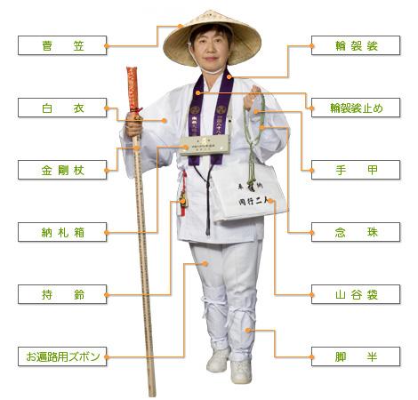 巡礼用品紹介図