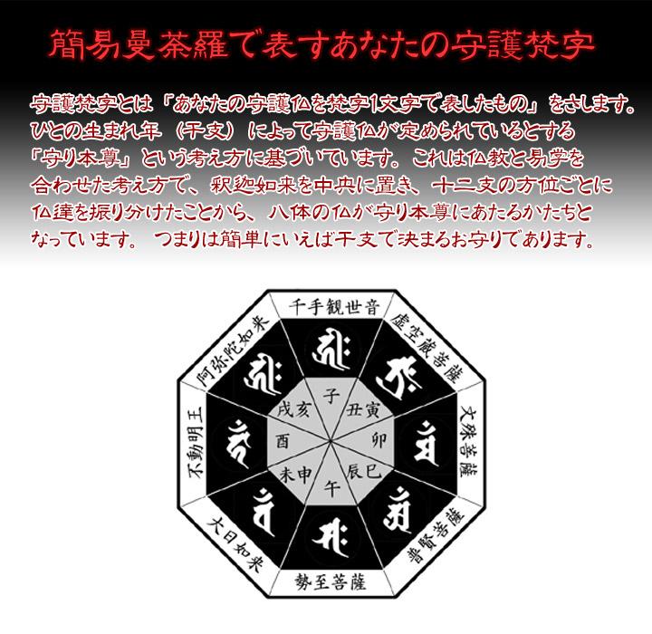 簡易曼荼羅で表す守護梵字