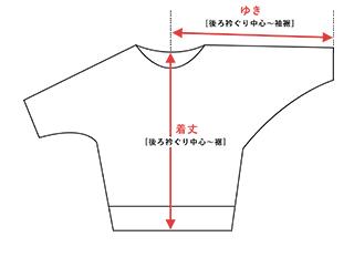 Dolman Sleeve