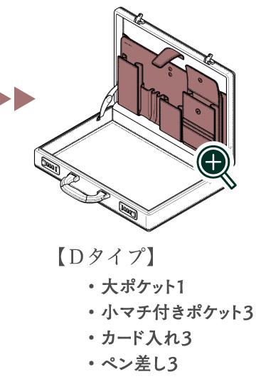 アタッシュケース Dタイプ: サンプルを詳しく見る