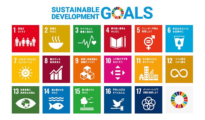 SDGsの図