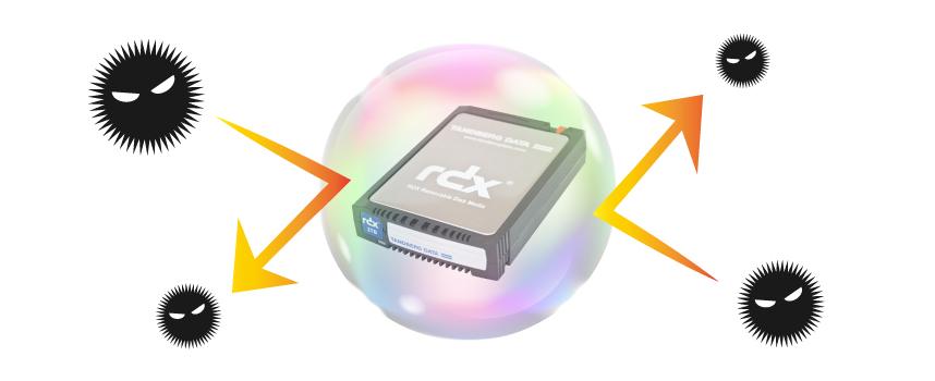 RDXはランサムウェア対策に最適