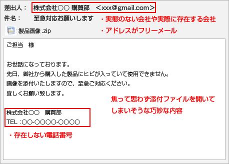 フィッシングメールの例