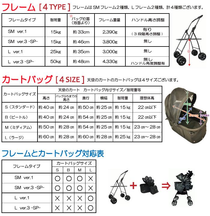 フレームとカートバッグサイズ表