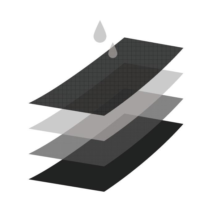 <ブラシー>チアフルムーン独自の4層テクノロジー構造
