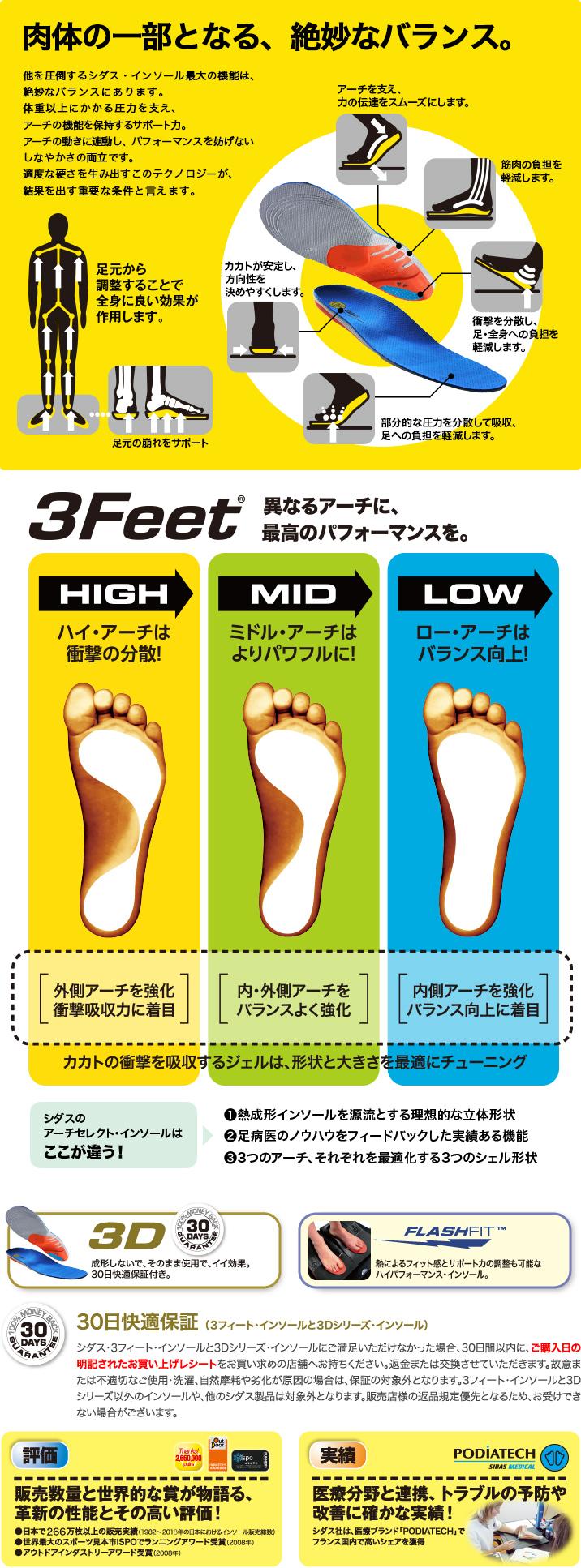 シダス・インソールを使うと・・・足もとから全身へ、こんなイイ効果が!