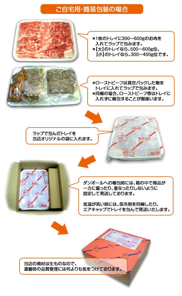 簡易包装のイメージ