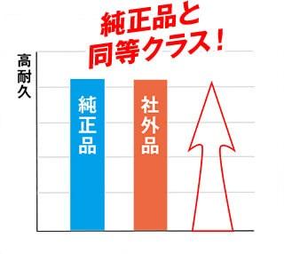 東日コンバインゴムクローラーゴムクローラー純正品比較画像