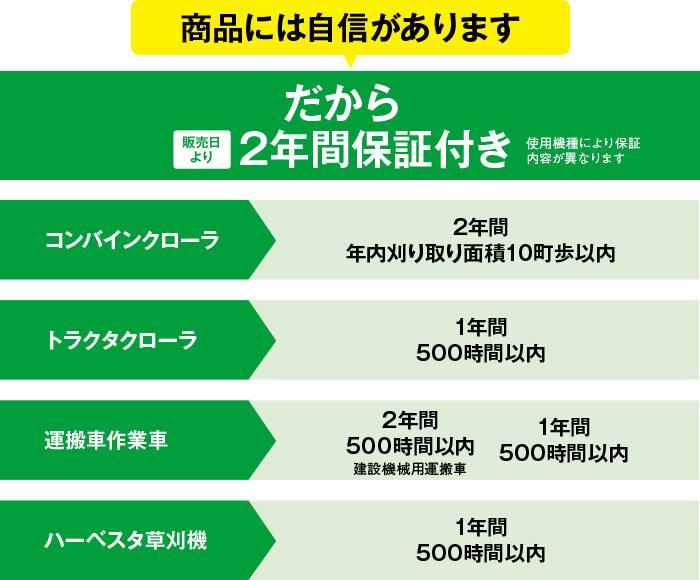 東日コンバインゴムクローラー保証内容画像