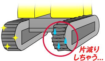 建設機械用ゴムクローラー片減り画像