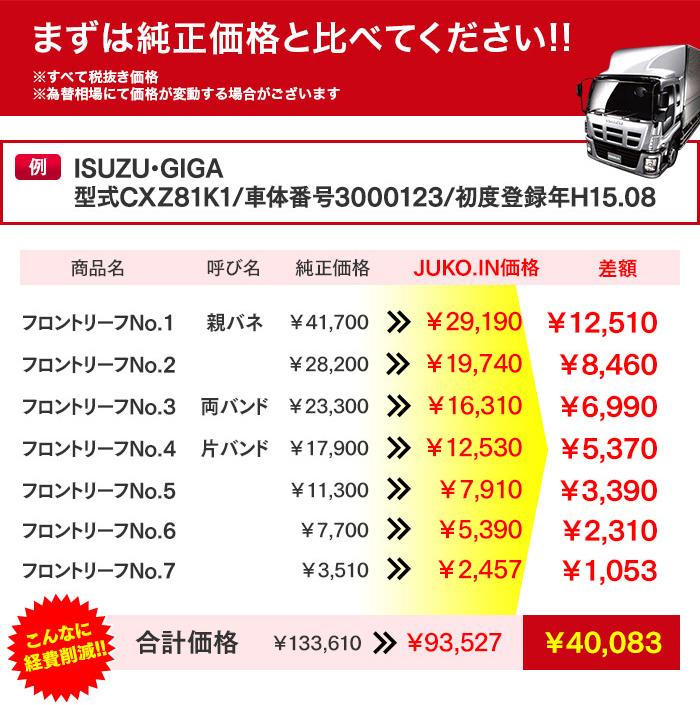 まずは純正価格と比べてください!!当社が取り扱っております「リーフスプリングは」、純正品OEM供給メーカーとなります。最高品質のリーフスプリングを全国の皆様へ低価格にご提供させていただきます。