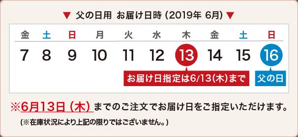父の日用 お届け日時(2018年 6月)