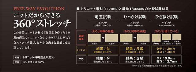 トリコット素材(FE21002)と織物T/C65/35の比較試験結果