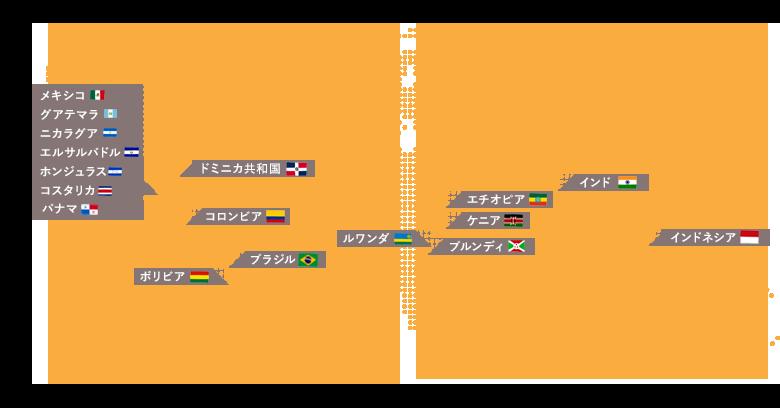生産国 −COUNTRY OF ORIGIN−